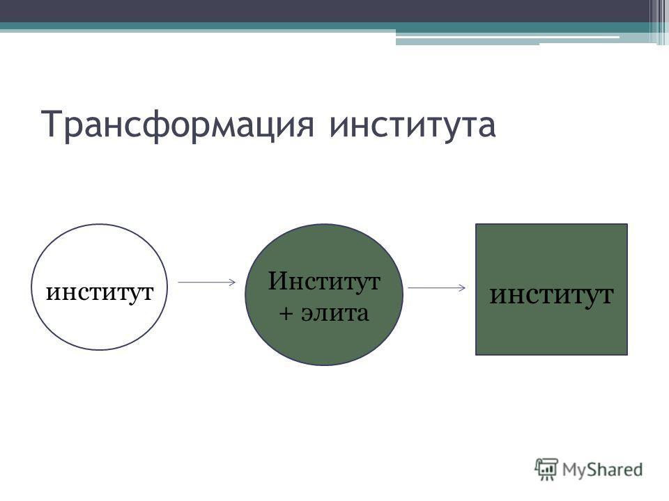 Трансформация института институт Институт + элита институт