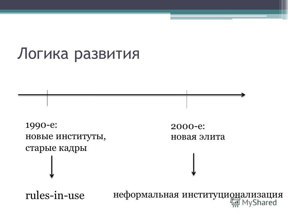 Логика развития 2000-е: новая элита 1990-е: новые институты, старые кадры rules-in-use неформальная институционализация