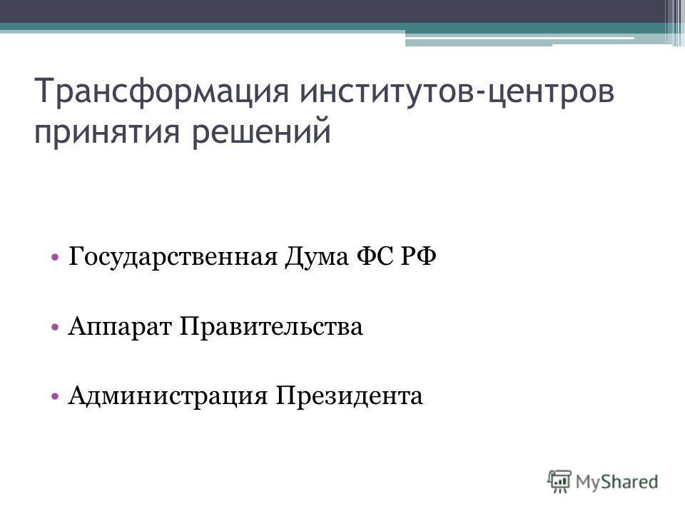 Трансформация институтов-центров принятия решений Государственная Дума ФС РФ Аппарат Правительства Администрация Президента