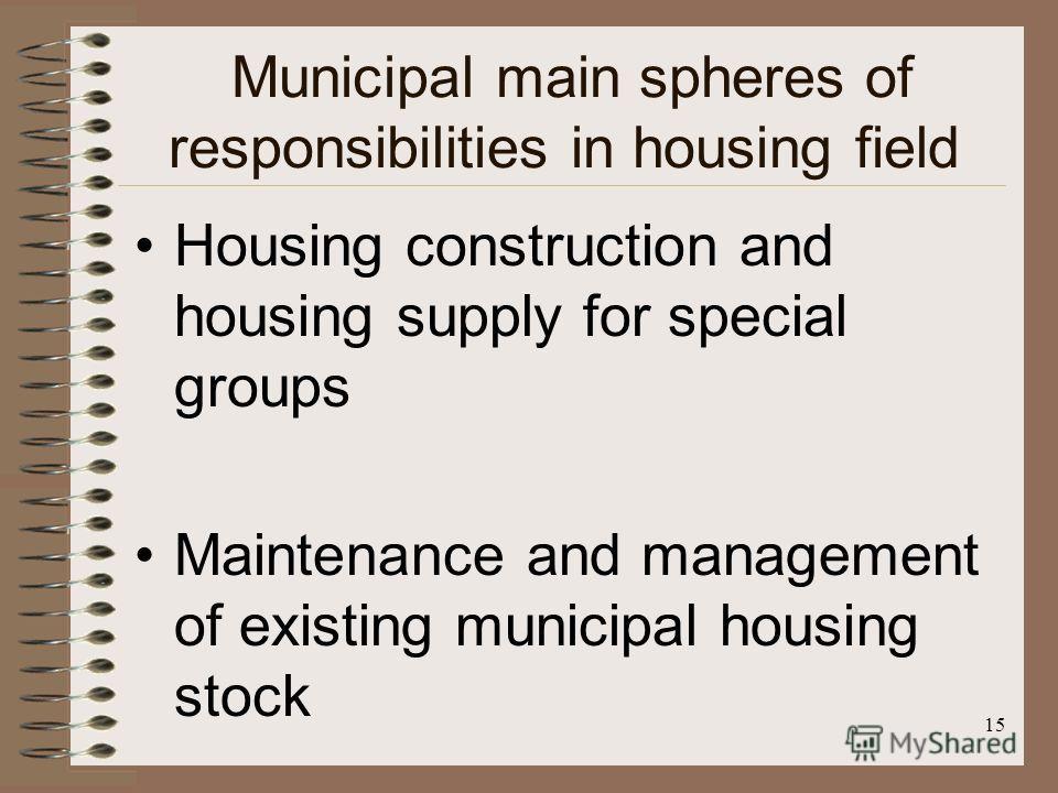 Housing stock, mln.m ², municipal, state, private