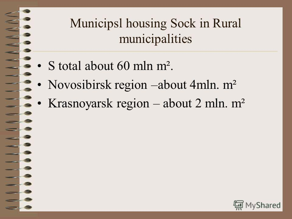 N of families, waiting for municipal flat Russia – total -2 864 400 families