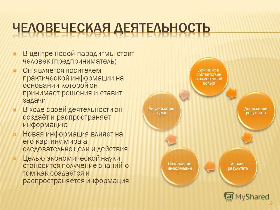 В центре новой парадигмы стоит человек (предприниматель) Он является носителем практической информации на основании которой он принимает решения и ставит задачи В ходе своей деятельности он создаёт и распространяет информацию Новая информация влияет