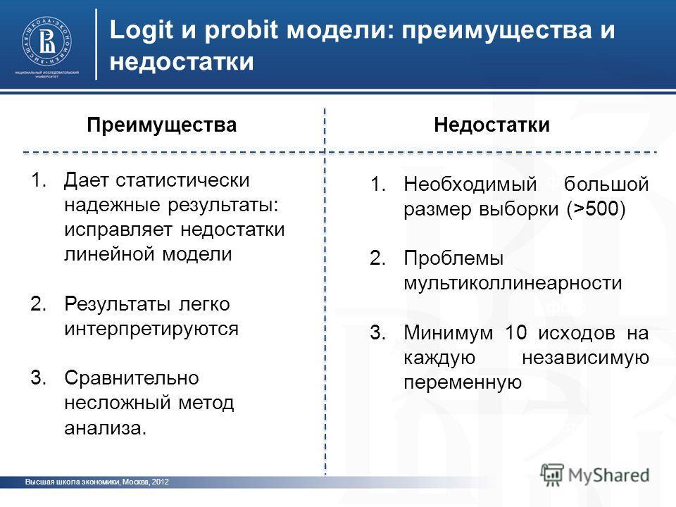 Высшая школа экономики, Москва, 2012 фото 1.Необходимый большой размер выборки (>500) 2.Проблемы мультиколлинеарности 3.Минимум 10 исходов на каждую независимую переменную Logit и probit модели: преимущества и недостатки 1.Дает статистически надежные