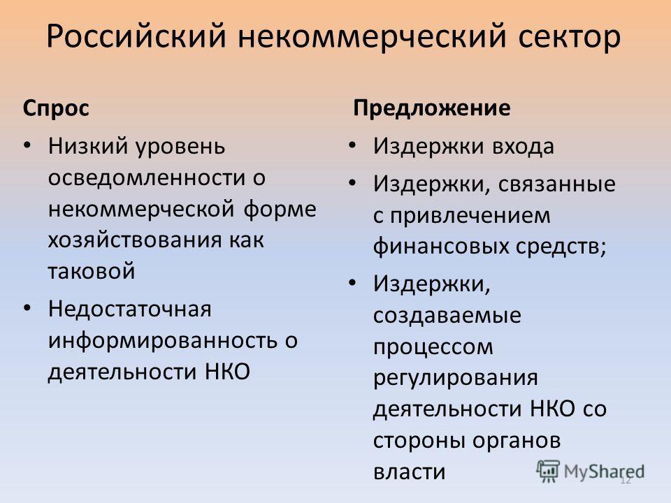Российский некоммерческий сектор Спрос Низкий уровень осведомленности о некоммерческой форме хозяйствования как таковой Недостаточная информированность о деятельности НКО Предложение Издержки входа Издержки, связанные с привлечением финансовых средст