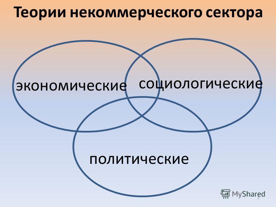 Теории некоммерческого сектора экономические социологические политические 2