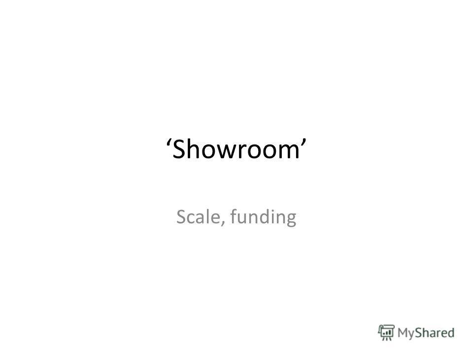 Showroom Scale, funding