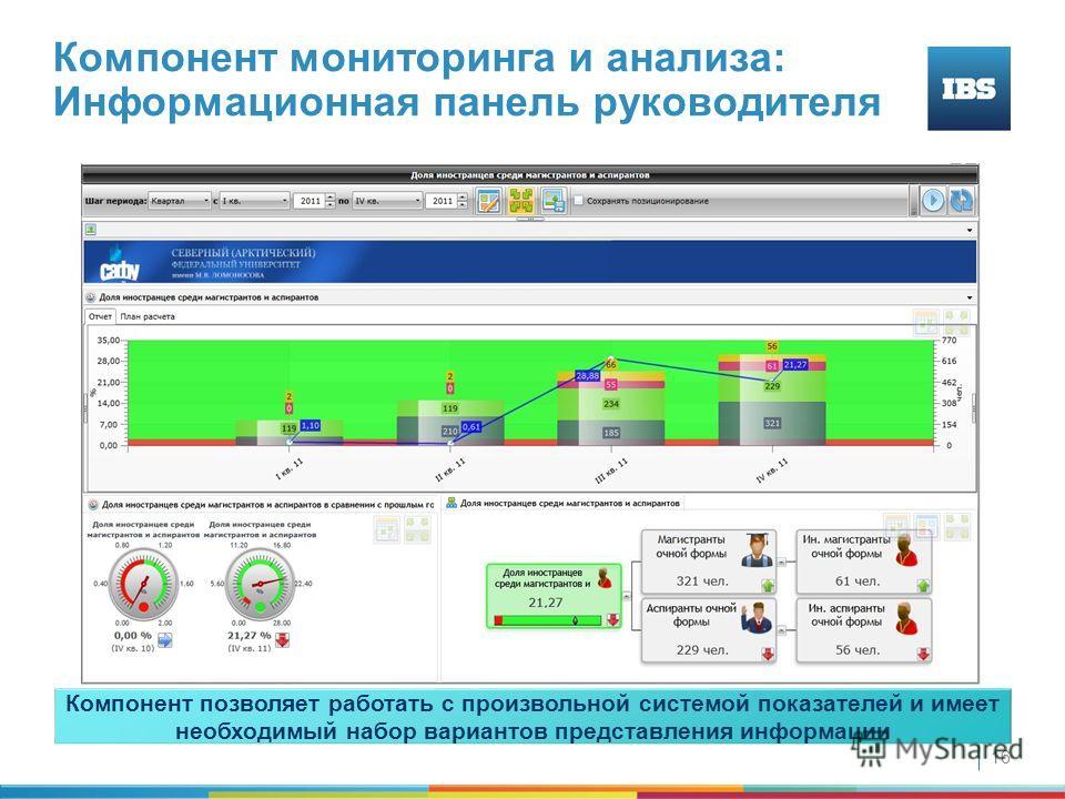 16 Компонент мониторинга и анализа: Информационная панель руководителя Компонент позволяет работать с произвольной системой показателей и имеет необходимый набор вариантов представления информации