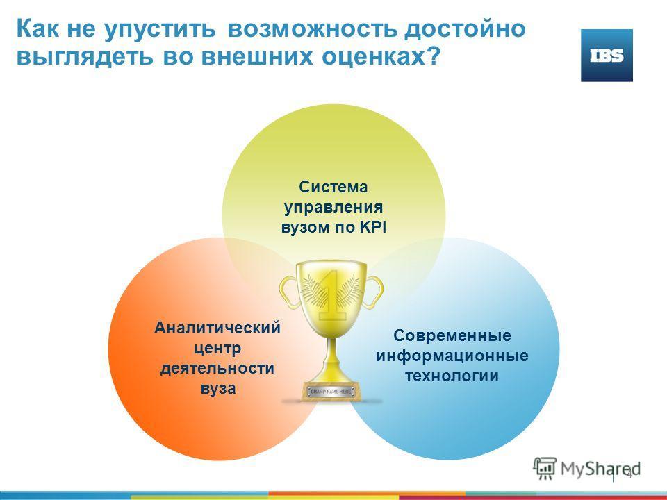 4 Как не упустить возможность достойно выглядеть во внешних оценках? Аналитический центр деятельности вуза Современные информационные технологии Система управления вузом по KPI