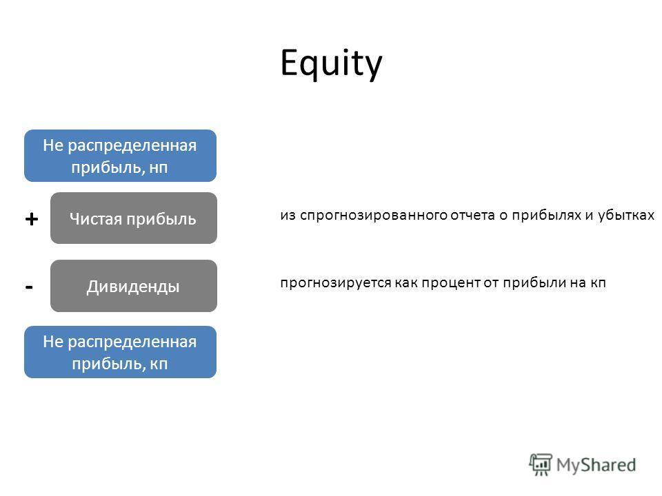 Equity Не распределенная прибыль, нп Чистая прибыль Дивиденды Не распределенная прибыль, кп + - из спрогнозированного отчета о прибылях и убытках прогнозируется как процент от прибыли на кп