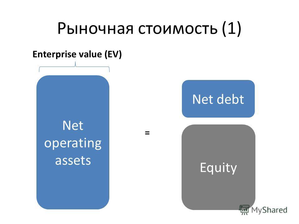Рыночная стоимость (1) Net operating assets Net debt Equity = Enterprise value (EV)