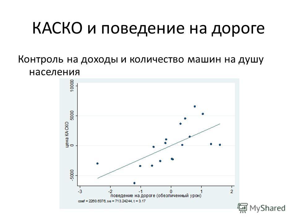 КАСКО и поведение на дороге Контроль на доходы и количество машин на душу населения
