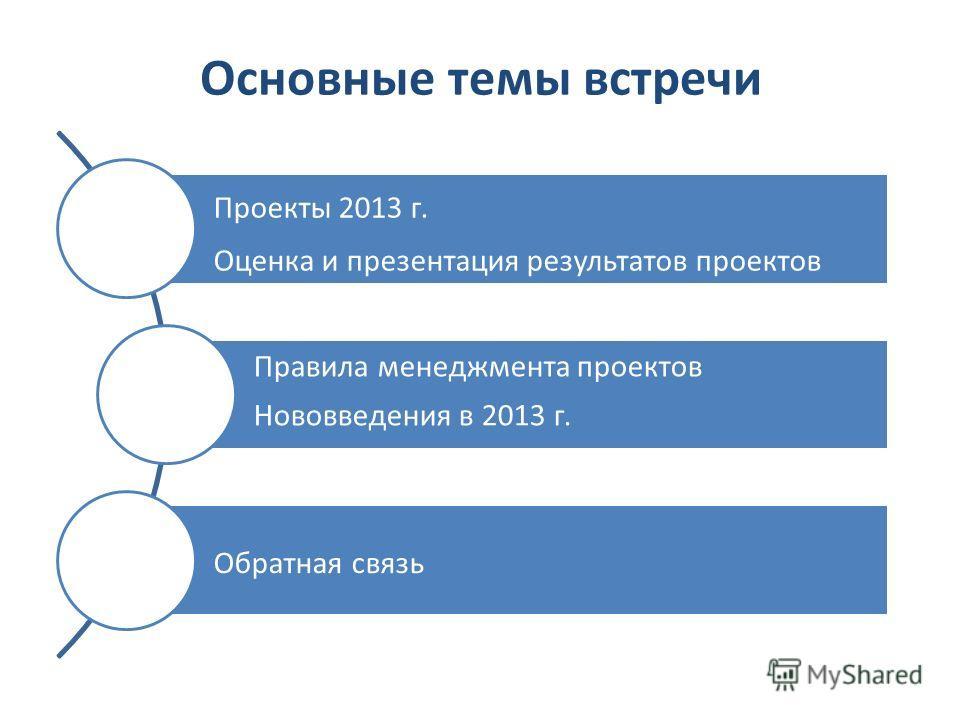 Основные темы встречи Проекты 2013 г. Оценка и презентация результатов проектов Правила менеджмента проектов Нововведения в 2013 г. Обратная связь