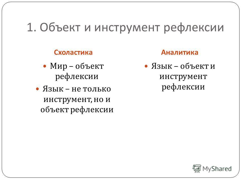 1. Объект и инструмент рефлексии СхоластикаАналитика Мир – объект рефлексии Язык – не только инструмент, но и объект рефлексии Язык – объект и инструмент рефлексии