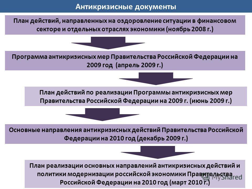 Антикризисные документы План действий, направленных на оздоровление ситуации в финансовом секторе и отдельных отраслях экономики (ноябрь 2008 г.) Программа антикризисных мер Правительства Российской Федерации на 2009 год (апрель 2009 г.) План действи