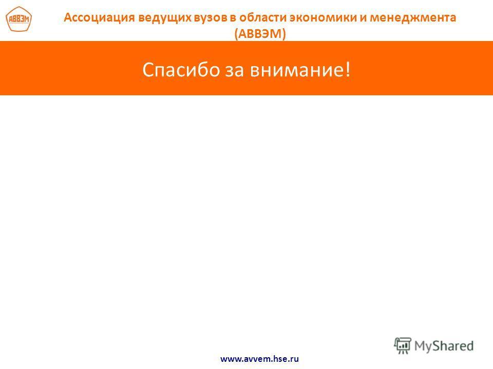Спасибо за внимание! www.avvem.hse.ru Ассоциация ведущих вузов в области экономики и менеджмента (АВВЭМ)