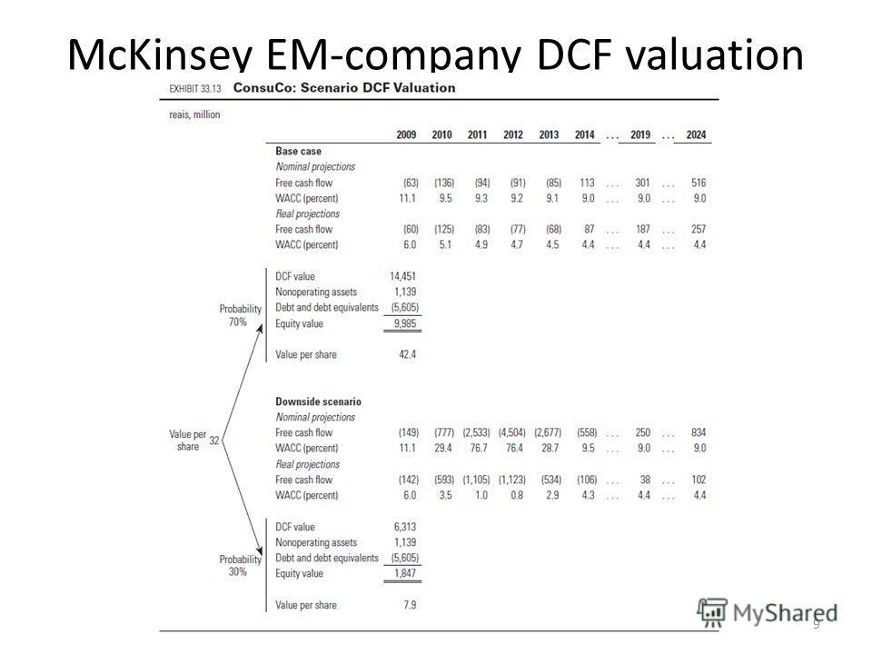 McKinsey EM-company DCF valuation 9