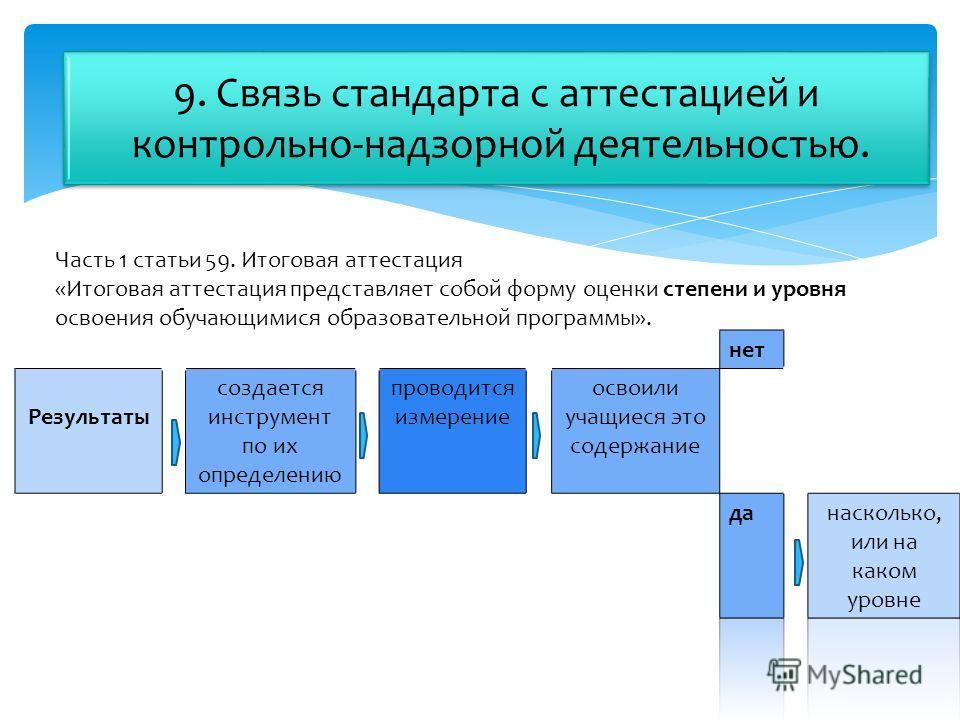 Часть 1 статьи 59. Итоговая аттестация «Итоговая аттестация представляет собой форму оценки степени и уровня освоения обучающимися образовательной программы». 9. Связь стандарта с аттестацией и контрольно-надзорной деятельностью.