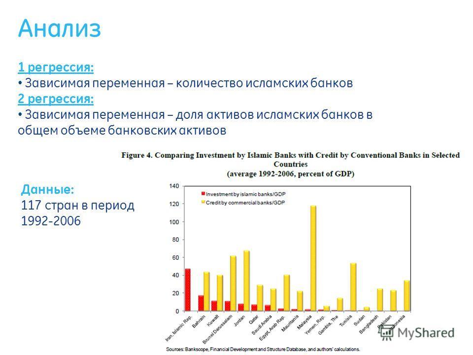 Анализ 1 регрессия: Зависимая переменная – количество исламских банков 2 регрессия: Зависимая переменная – доля активов исламских банков в общем объеме банковских активов Данные: 117 стран в период 1992-2006