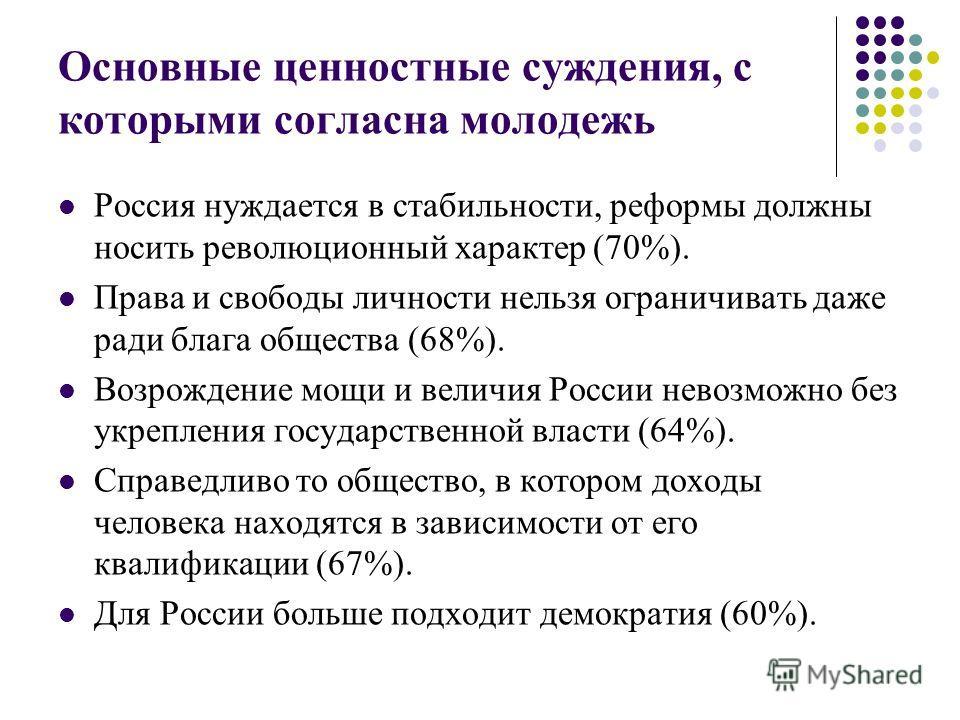 Основные ценностные суждения, с которыми согласна молодежь Россия нуждается в стабильности, реформы должны носить революционный характер (70%). Права и свободы личности нельзя ограничивать даже ради блага общества (68%). Возрождение мощи и величия Ро