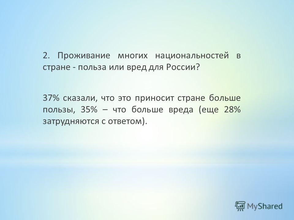 2. Проживание многих национальностей в стране - польза или вред для России? 37% сказали, что это приносит стране больше пользы, 35% – что больше вреда (еще 28% затрудняются с ответом).