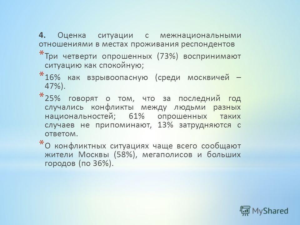 4. Оценка ситуации с межнациональными отношениями в местах проживания респондентов * Три четверти опрошенных (73%) воспринимают ситуацию как спокойную; * 16% как взрывоопасную (среди москвичей – 47%). * 25% говорят о том, что за последний год случали