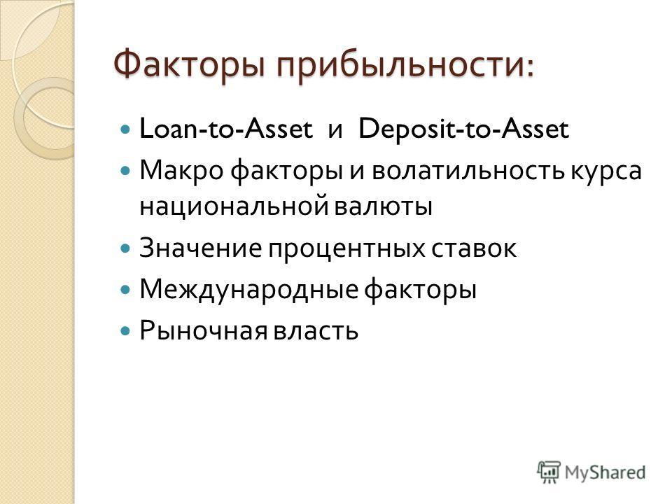 Факторы прибыльности : Loan-to-Asset и Deposit-to-Asset Макро факторы и волатильность курса национальной валюты Значение процентных ставок Международные факторы Рыночная власть