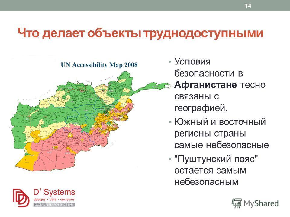 14 Что делает объекты труднодоступными Условия безопасности в Афганистане тесно связаны с географией. Южный и восточный регионы страны самые небезопасные Пуштунский пояс остается самым небезопасным