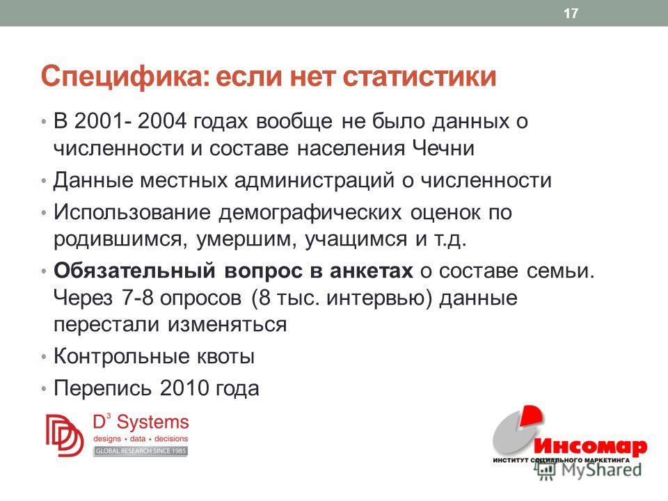 Специфика: если нет статистики В 2001- 2004 годах вообще не было данных о численности и составе населения Чечни Данные местных администраций о численности Использование демографических оценок по родившимся, умершим, учащимся и т.д. Обязательный вопро
