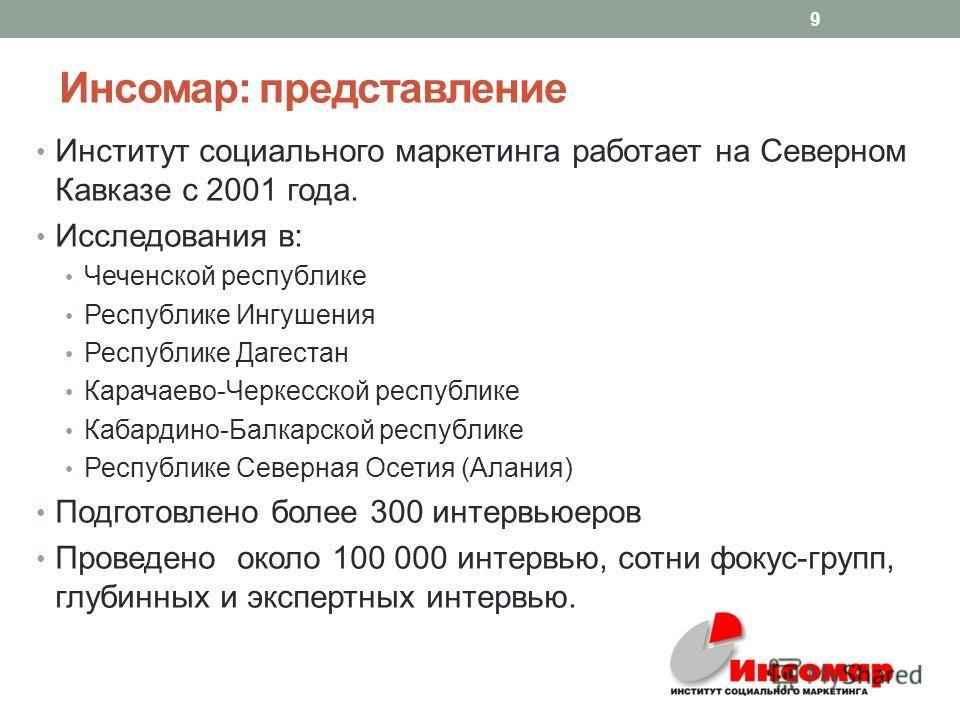 Инсомар: представление Институт социального маркетинга работает на Северном Кавказе с 2001 года. Исследования в: Чеченской республике Республике Ингушения Республике Дагестан Карачаево-Черкесской республике Кабардино-Балкарской республике Республике