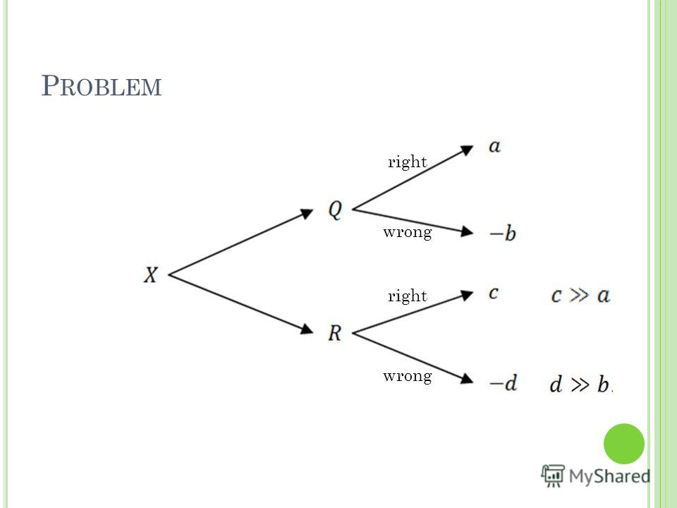 P ROBLEM 14 right wrong
