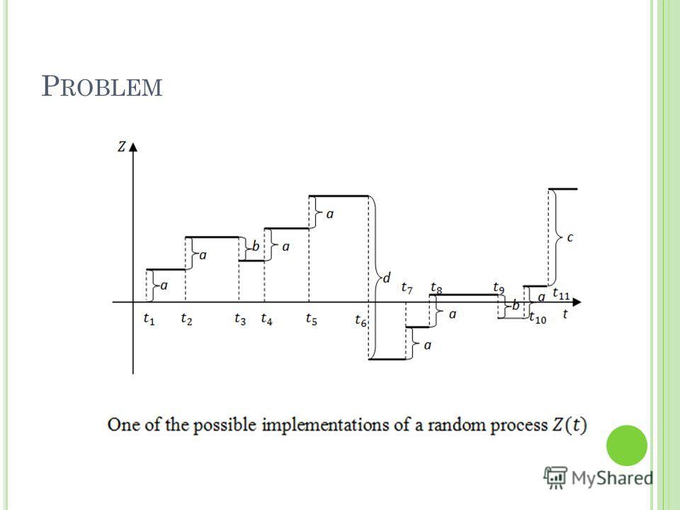 P ROBLEM 16