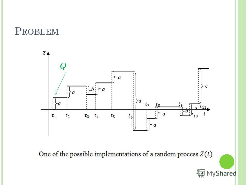 P ROBLEM 17 Q