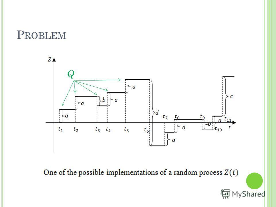 P ROBLEM 18 Q