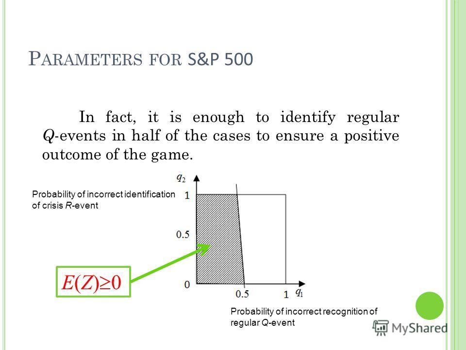 P ARAMETERS FOR S&P 500 In fact, it is enough to identify regular Q -events in half of the cases to ensure a positive outcome of the game. E(Z) 0 Probability of incorrect identification of crisis R-event Probability of incorrect recognition of regula