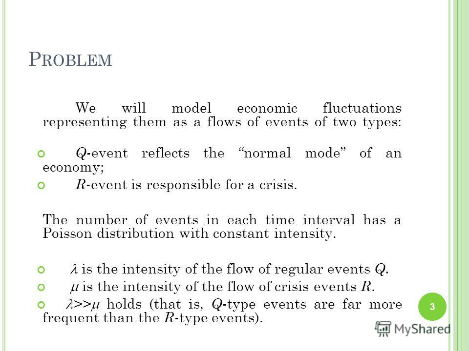 P ROBLEM We will model economic fluctuations representing them as a flows of events of two types: Q -event reflects the normal mode of an economy; R -event is responsible for a crisis. The number of events in each time interval has a Poisson distribu