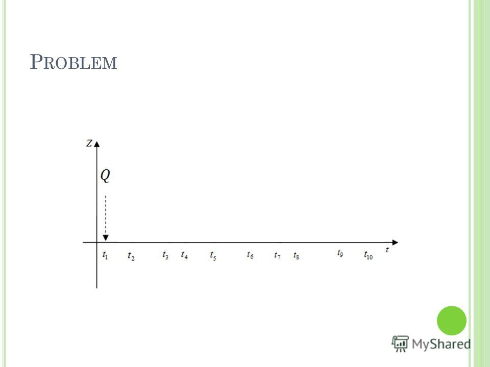 P ROBLEM 5