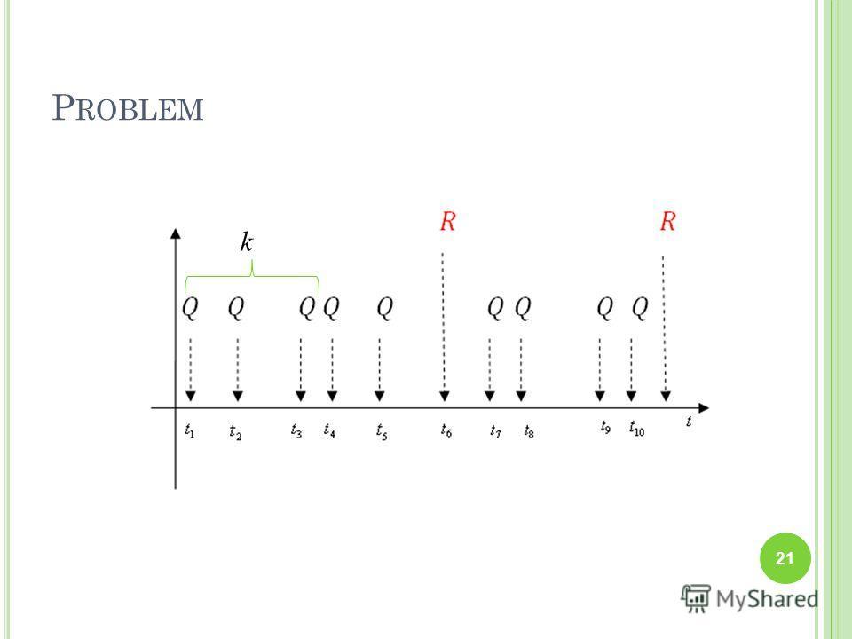 P ROBLEM 21 k