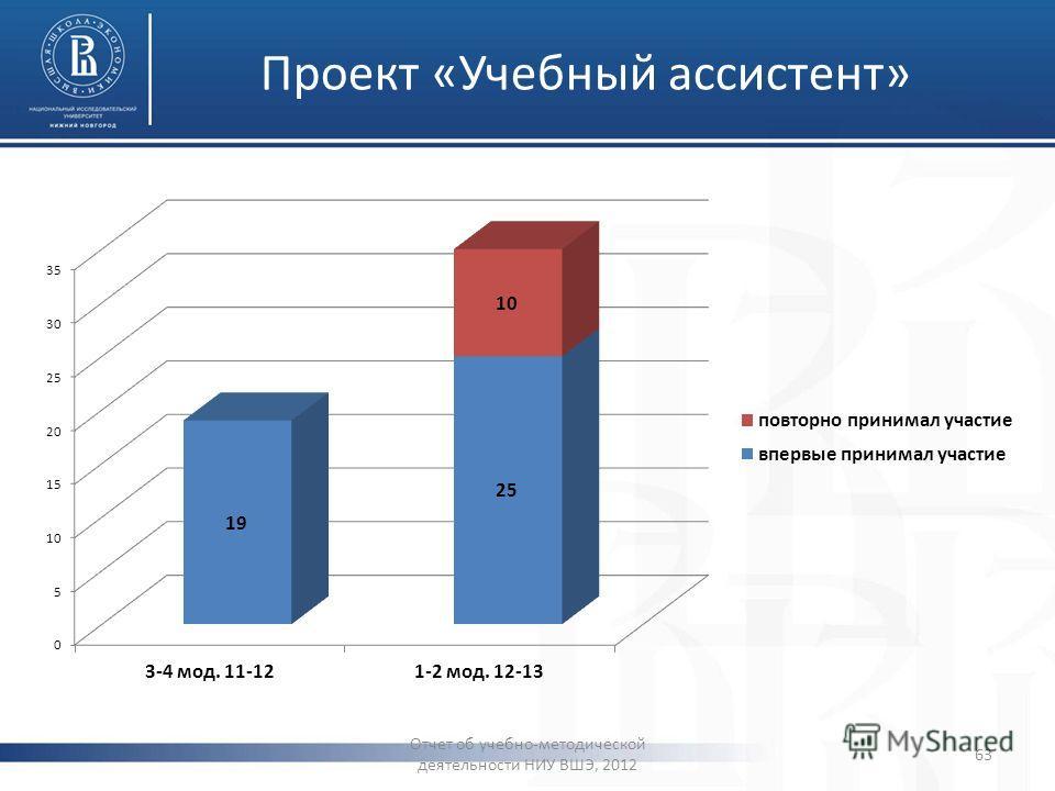 Проект «Учебный ассистент» Отчет об учебно-методической деятельности НИУ ВШЭ, 2012 63