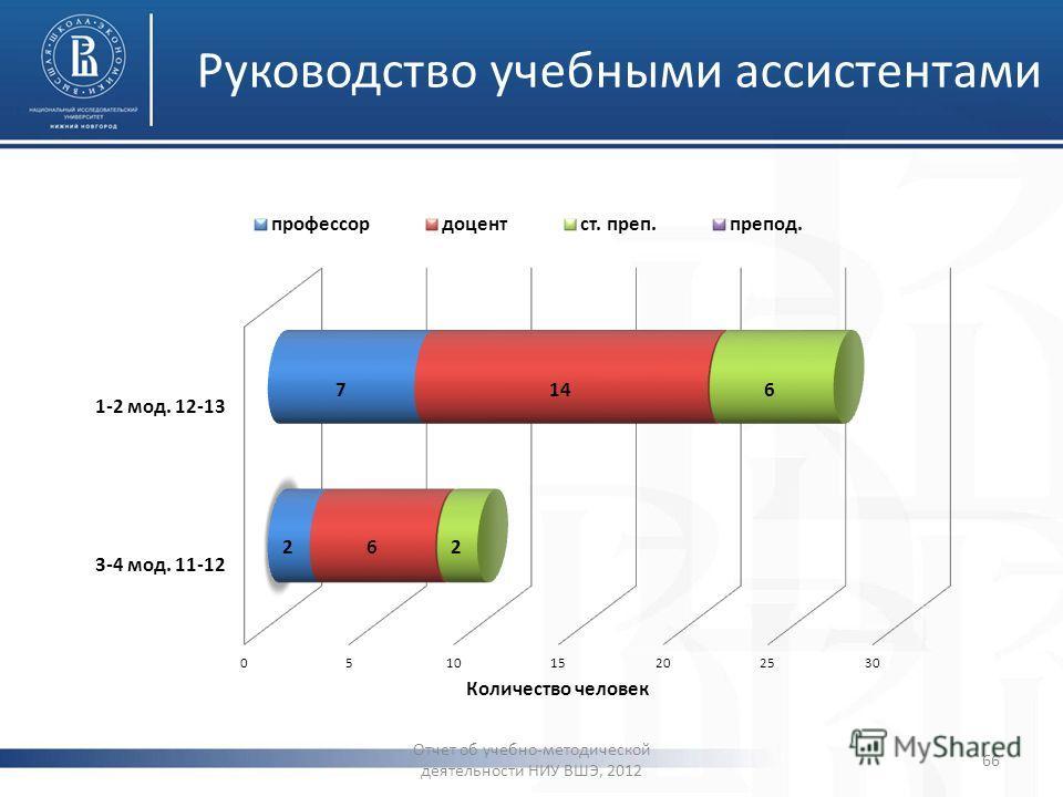 Руководство учебными ассистентами Отчет об учебно-методической деятельности НИУ ВШЭ, 2012 66