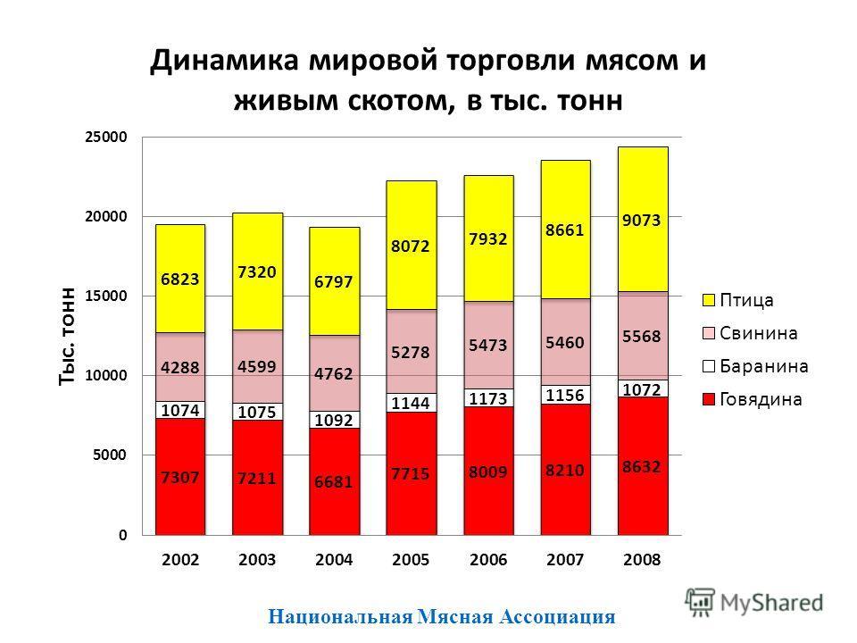 национальная ассоциация диетологов и нутрициологов россии