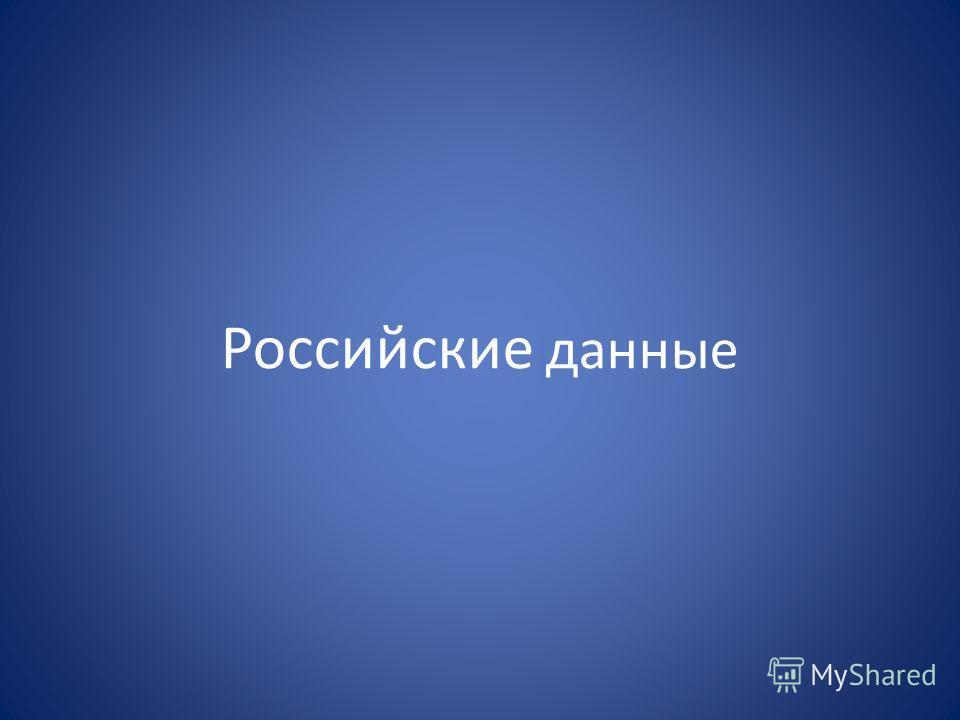Российские данные