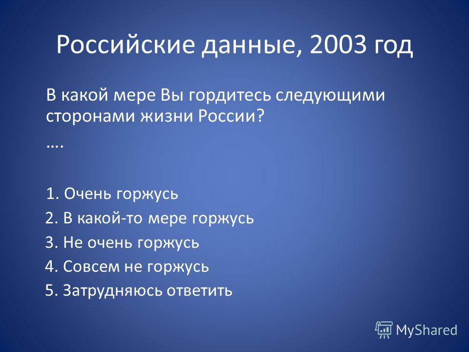 Российские данные, 2003 год В какой мере Вы гордитесь следующими сторонами жизни России? …. 1. Очень горжусь 2. В какой-то мере горжусь 3. Не очень горжусь 4. Совсем не горжусь 5. Затрудняюсь ответить
