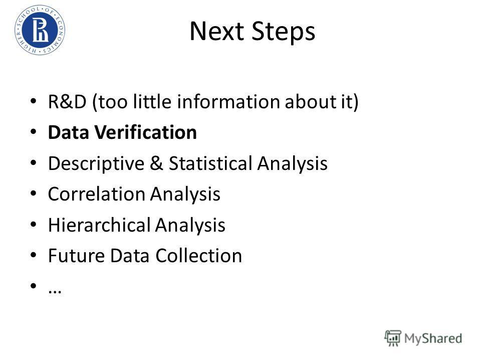 Next Steps R&D (too little information about it) Data Verification Descriptive & Statistical Analysis Correlation Analysis Hierarchical Analysis Future Data Collection …