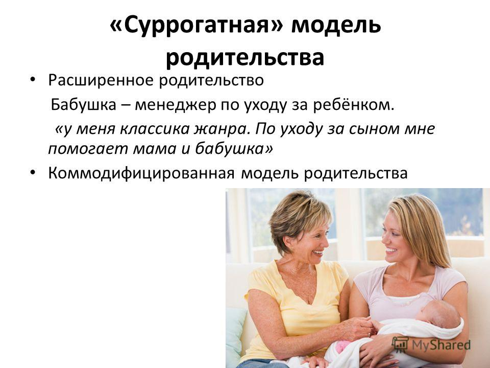 «Суррогатная» модель родительства Расширенное родительство Бабушка – менеджер по уходу за ребёнком. «у меня классика жанра. По уходу за сыном мне помогает мама и бабушка» Коммодифицированная модель родительства