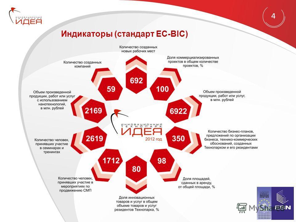 Индикаторы (стандарт EC-BIC) 4