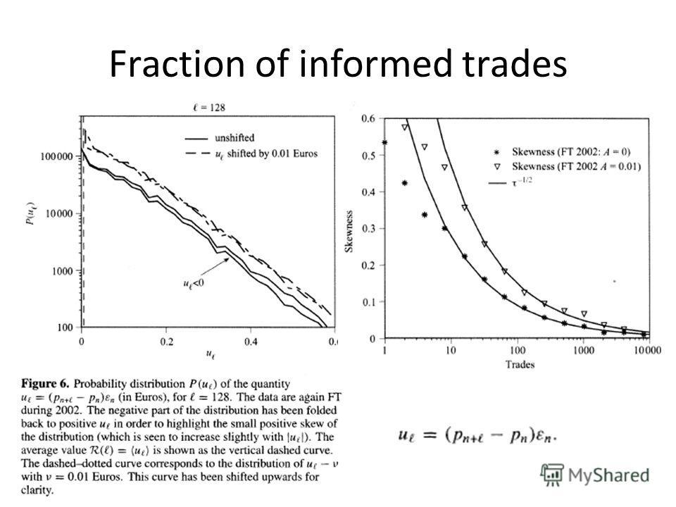 Fraction of informed trades