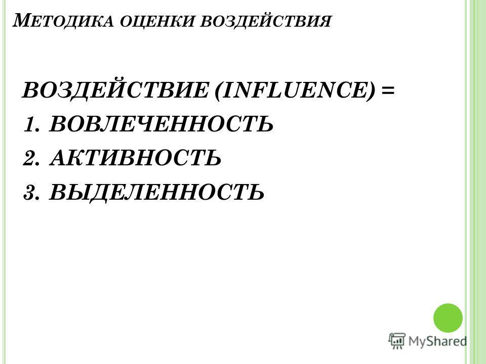 М ЕТОДИКА ОЦЕНКИ ВОЗДЕЙСТВИЯ ВОЗДЕЙСТВИЕ (INFLUENCE) = 1.ВОВЛЕЧЕННОСТЬ 2.АКТИВНОСТЬ 3.ВЫДЕЛЕННОСТЬ