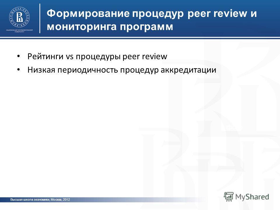 Высшая школа экономики, Москва, 2012 Формирование процедур peer review и мониторинга программ фото Рейтинги vs процедуры peer review Низкая периодичность процедур аккредитации