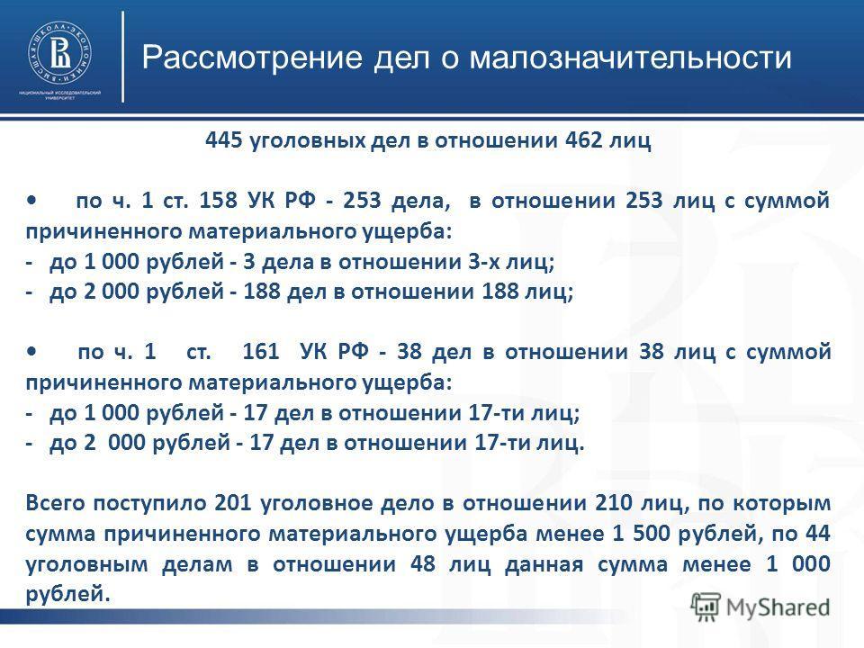445 уголовных дел в отношении 462 лиц по ч. 1 ст. 158 УК РФ - 253 дела, в отношении 253 лиц с суммой причиненного материального ущерба: - до 1 000 рублей - 3 дела в отношении 3-х лиц; - до 2 000 рублей - 188 дел в отношении 188 лиц; по ч. 1 ст. 161 У