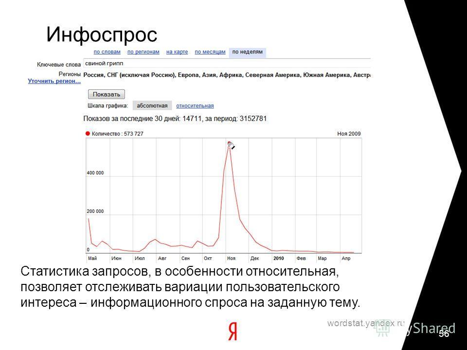 56 Инфоспрос wordstat.yandex.ru Статистика запросов, в особенности относительная, позволяет отслеживать вариации пользовательского интереса – информационного спроса на заданную тему.